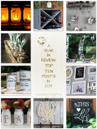 A Year in Review Top Ten Posts in 2014