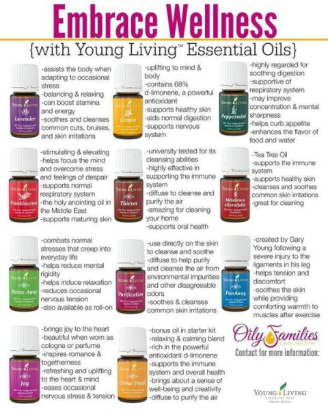 Essential-Oils-YL-Starter-Kit-Information